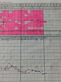chart16nov2017.jpg